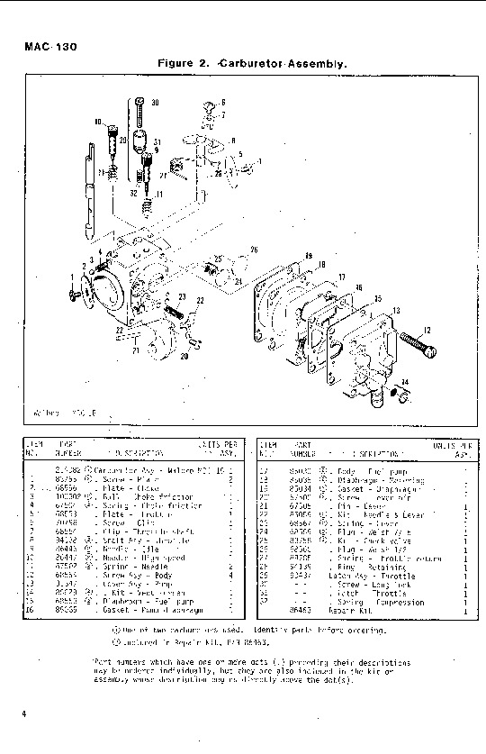 Mcculloch mac 130 chainsaw manual