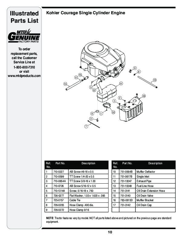 Yardman Mower Parts Manual