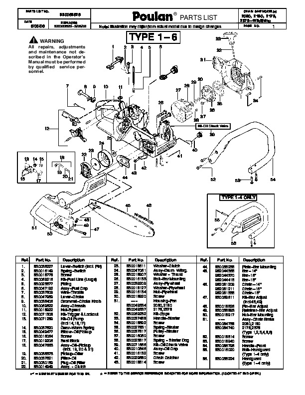 poulan 2150 chainsaw manual kostenlos herunterladen rh tropicalvacationspotsblog com Poulan Wild Thing Fuel Line Diagram Poulan Wild Thing Won't Start