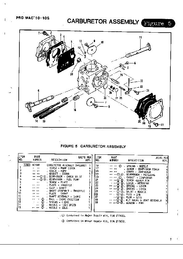 Mac 3200 chainsaw manual Pdf