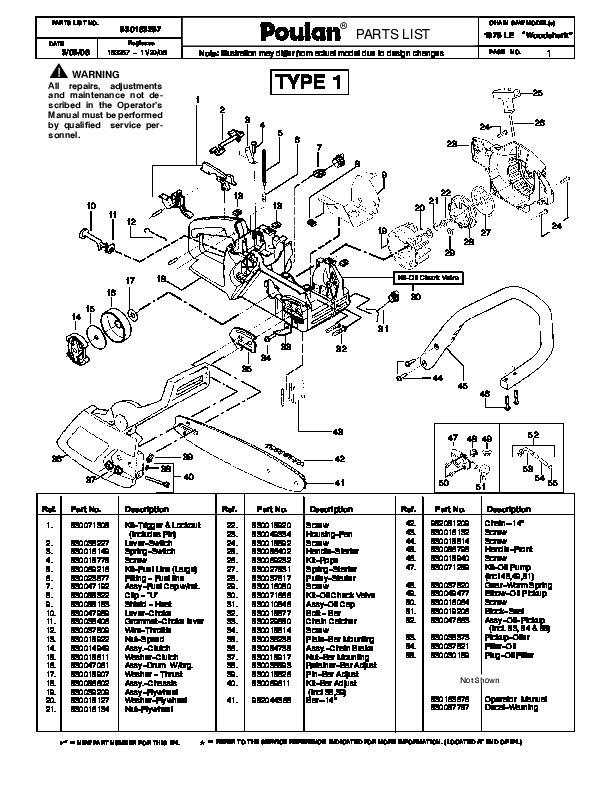Poulan Chainsaw 2800 repair Manual Vs Chilton wiper Blades