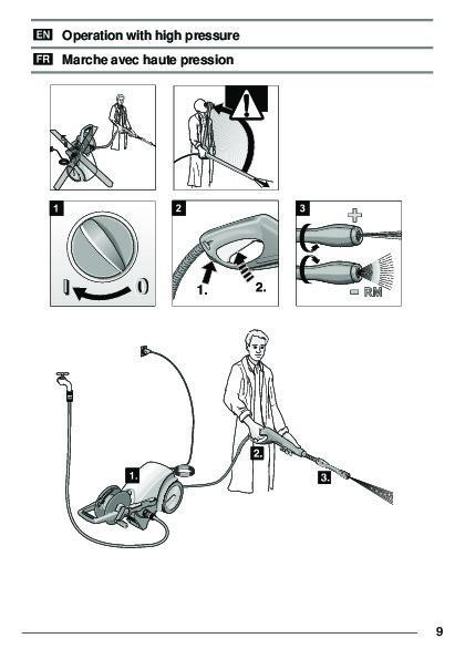 Karcher Commercial Pressure Washer Manual